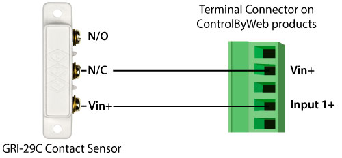 Closure-sensor wiring diagram