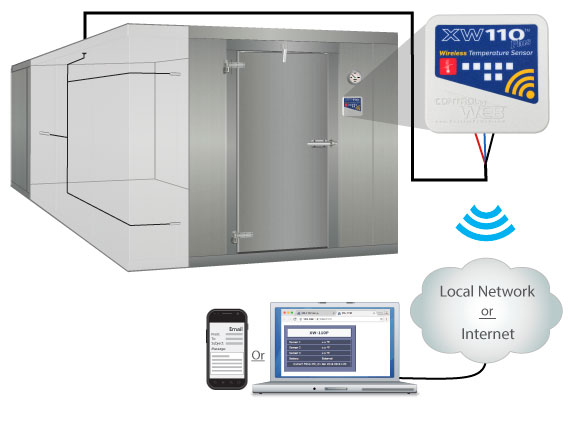 Wireless freezer monitoring and logging with ControlByWeb's XW-110 Plus Wireless Temperature Sensor.