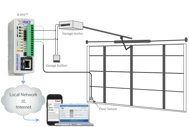 Control garage door remotely and monitor door status using the X-410