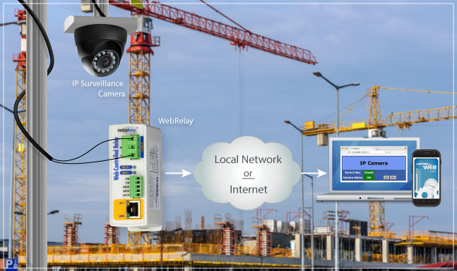 WebRelay monitoring an IP camera on a construction site.