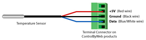 Temperature sensor wiring diagram
