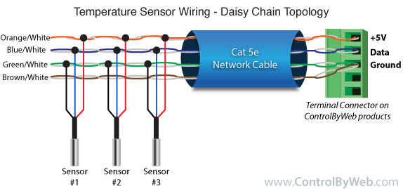 faq how to extend temperature sensors daisy chained temperature sensors wired to cat 5e cable