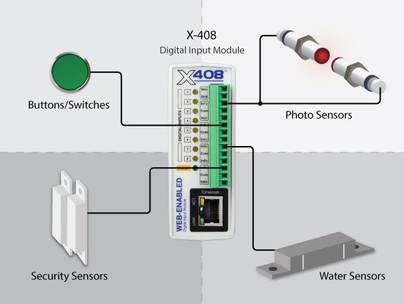 X-408 connects to many different sensors