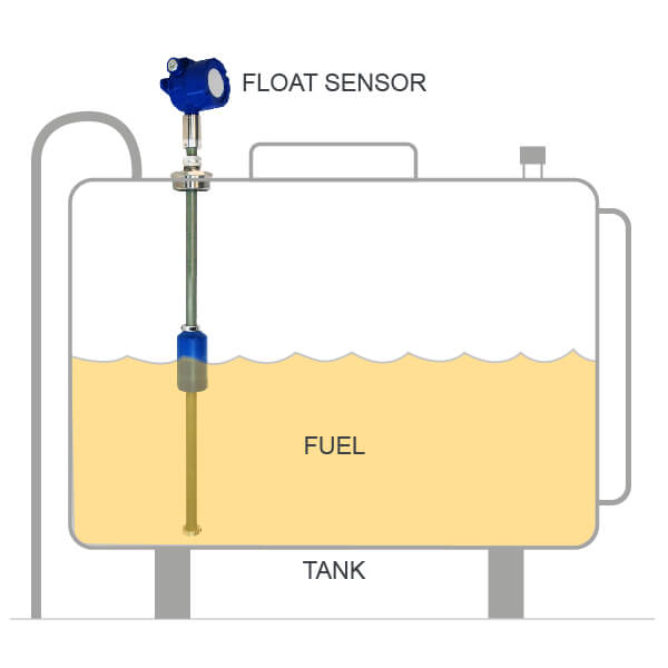 Float sensor monitoring fuel tank diagram