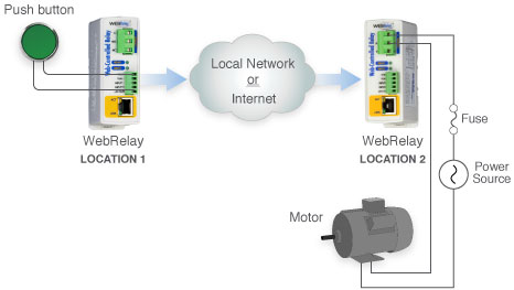 WebRelay Remote Relay Control and Automatic Remote Reboot