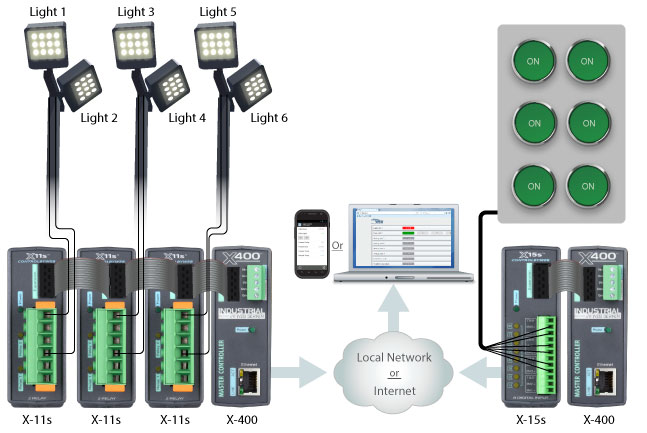 X-400 Remote Web-Enabled Light Controller